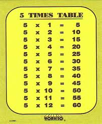 A poster showing the times table for the 5's